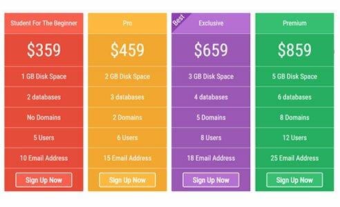 WordPress Priceing Table Plugin