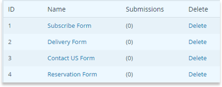 All submitions list